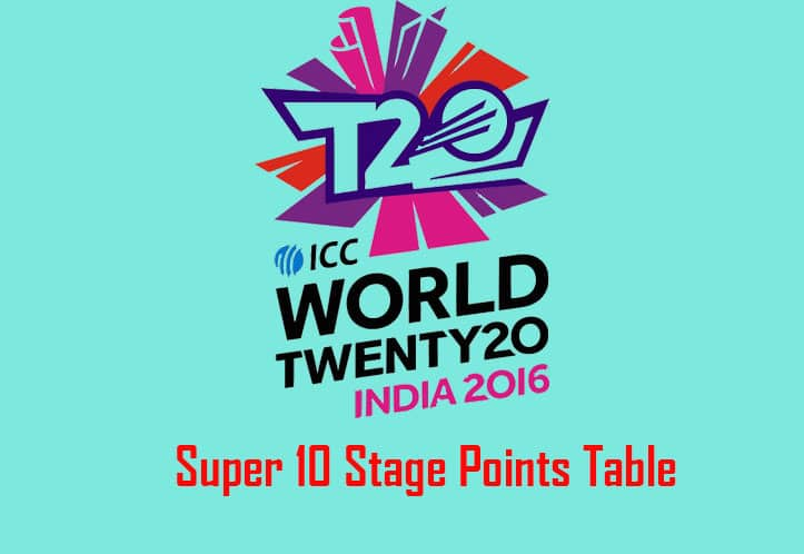 T20 World Cup 2016 Points Table of Super10 Stage and Team Rankings