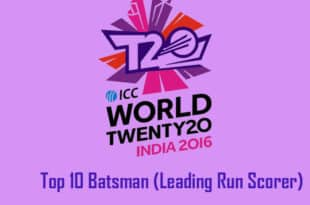 Leading run scorer T20 World Cup