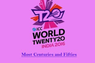 most hundred T20 World Cup