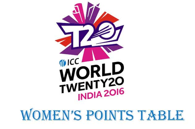 women's points table t20 world cup 2016