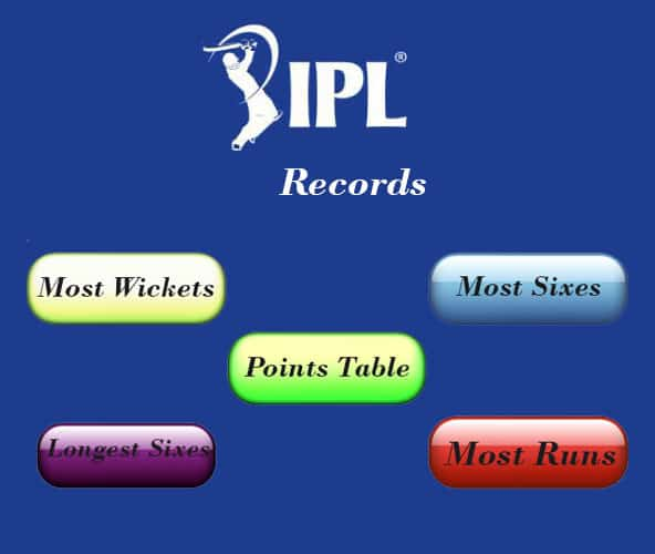 IPL Records and Stats