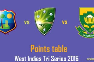 West Indies Tri series Points table