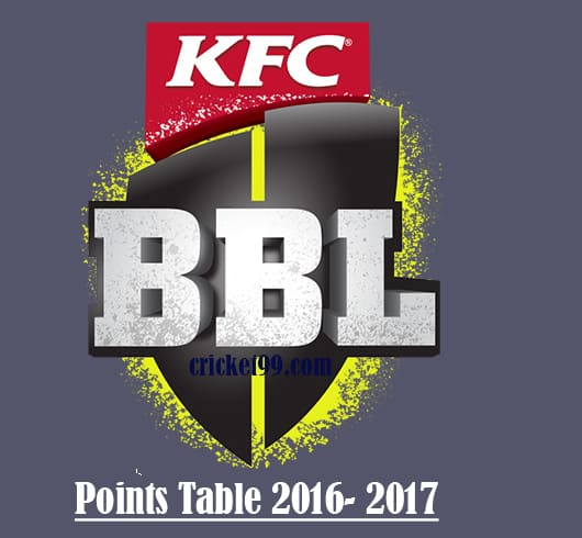 big bash points table 2016-17